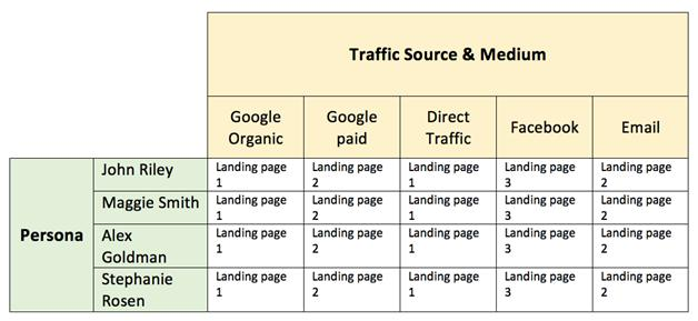 add-traffic-sources